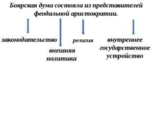 Боярская дума состояла из представителей феодальной аристократии. законодател