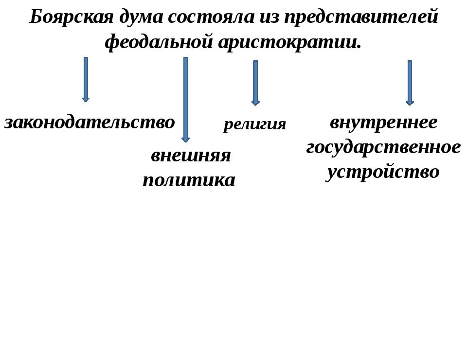 Боярская дума состояла из представителей феодальной аристократии. законодател...