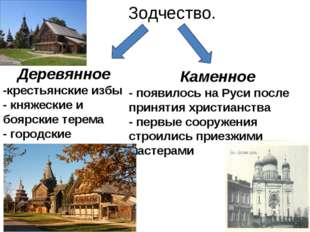 Зодчество. Деревянное -крестьянские избы - княжеские и боярские терема - горо