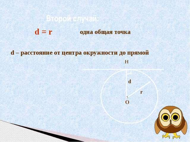 Второй случай: О Н r одна общая точка d = r d – расстояние от центра окружнос...