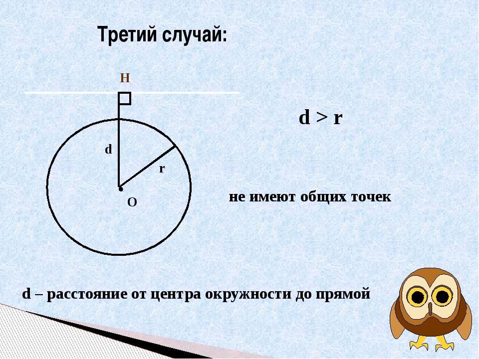 Третий случай: О H d r d > r d – расстояние от центра окружности до прямой не...