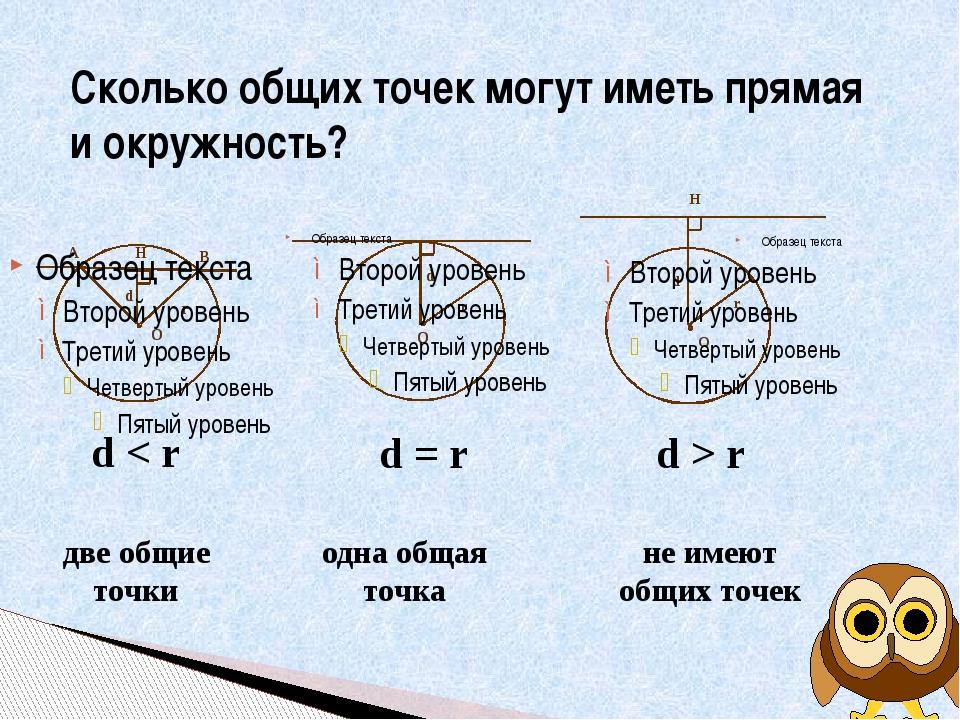 Сколько общих точек могут иметь прямая и окружность? d < r d = r d > r две об...
