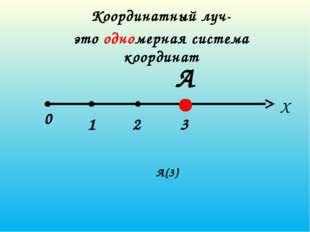 0 А X Координатный луч- это одномерная система координат А(3) 1 2 3