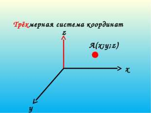 Трёхмерная система координат x y z A(x;y;z)