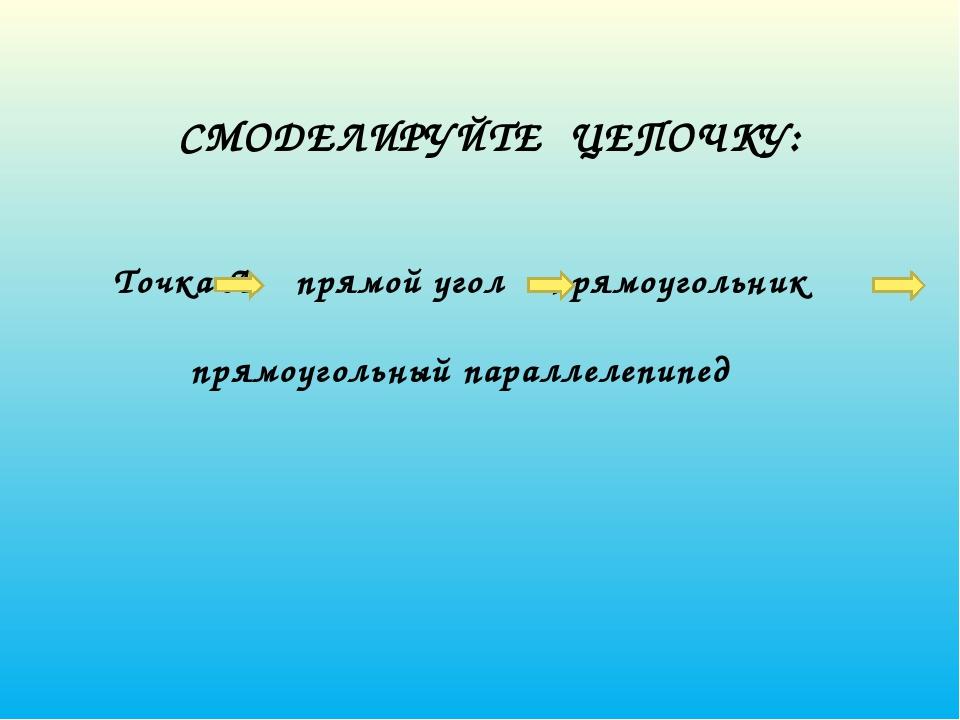Точка А прямой угол прямоугольник прямоугольный параллелепипед СМОДЕЛИРУЙТЕ Ц...