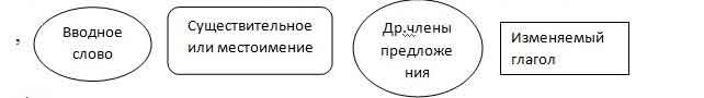 http://deutsch-sprechen.ru/images/risunok-p.jpg