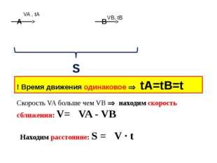 S VA , tA VB, tB ! Время движения одинаковое  tA=tB=t Скорость VA больше че