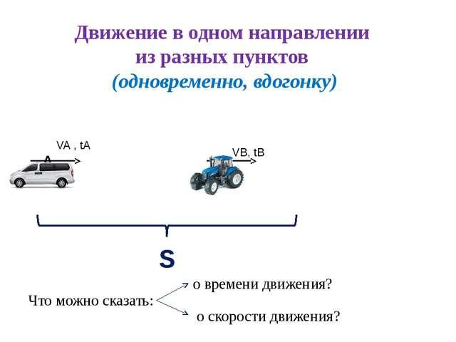 Движение в одном направлении из разных пунктов (одновременно, вдогонку) S VA...