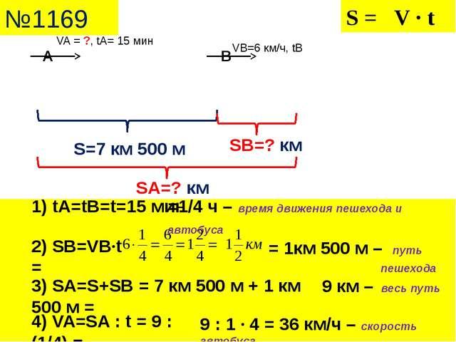 S=7 км 500 м VA = ?, tA= 15 мин VB=6 км/ч, tB 1) tA=tB=t=15 мин S = V · t №1...