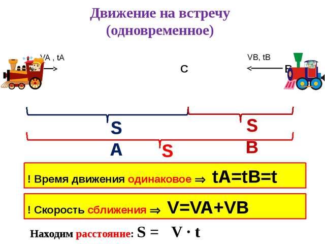 Движение на встречу (одновременное) SA VA , tA VB, tB SB S ! Время движения о...