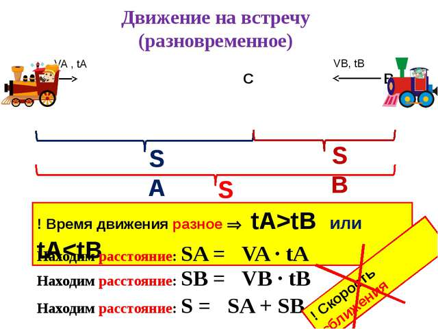 Движение на встречу (разновременное) SA VA , tA VB, tB SB S ! Время движения...