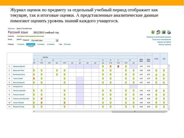 Журнал оценок по предмету за отдельный учебный период отображает как текущие,...