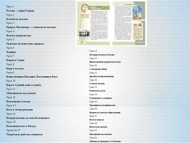 Урок 1 Россия — наша Родина Урок 2 Колыбель ислама Урок 3 Пророк Мухаммад — о...