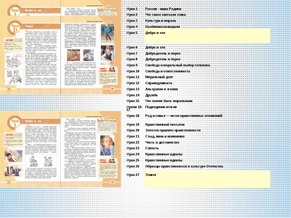 Урок 1 Россия - наша Родина Урок 2 Что такое светская этика Урок 3 Культур...