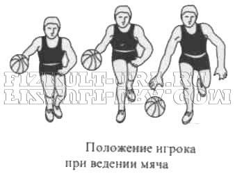 http://www.fizkult-ura.ru/system/files/imce/Izobrazeniy_iz_knig/Basketbol/Illustrasiy/vedenie_polozenie.jpg