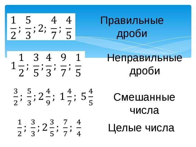 Правильные дроби Неправильные дроби Смешанные числа Целые числа