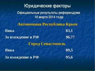 Юридические факторы Официальные результаты референдума 16 марта 2014 года