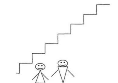 Методики Исследования Самооценки Ребенка для Родителей