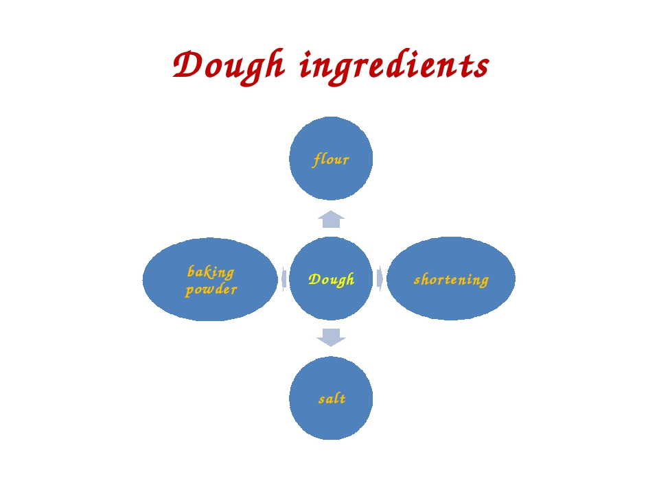 Dough ingredients