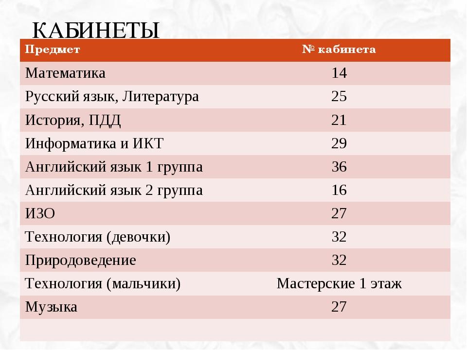 КАБИНЕТЫ Предмет№ кабинета Математика14 Русский язык, Литература25 История...