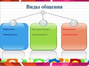 Коммуникабельность - способность человека к коммуникации, установлению контак