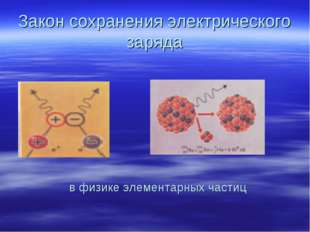 Закон сохранения электрического заряда в физике элементарных частиц