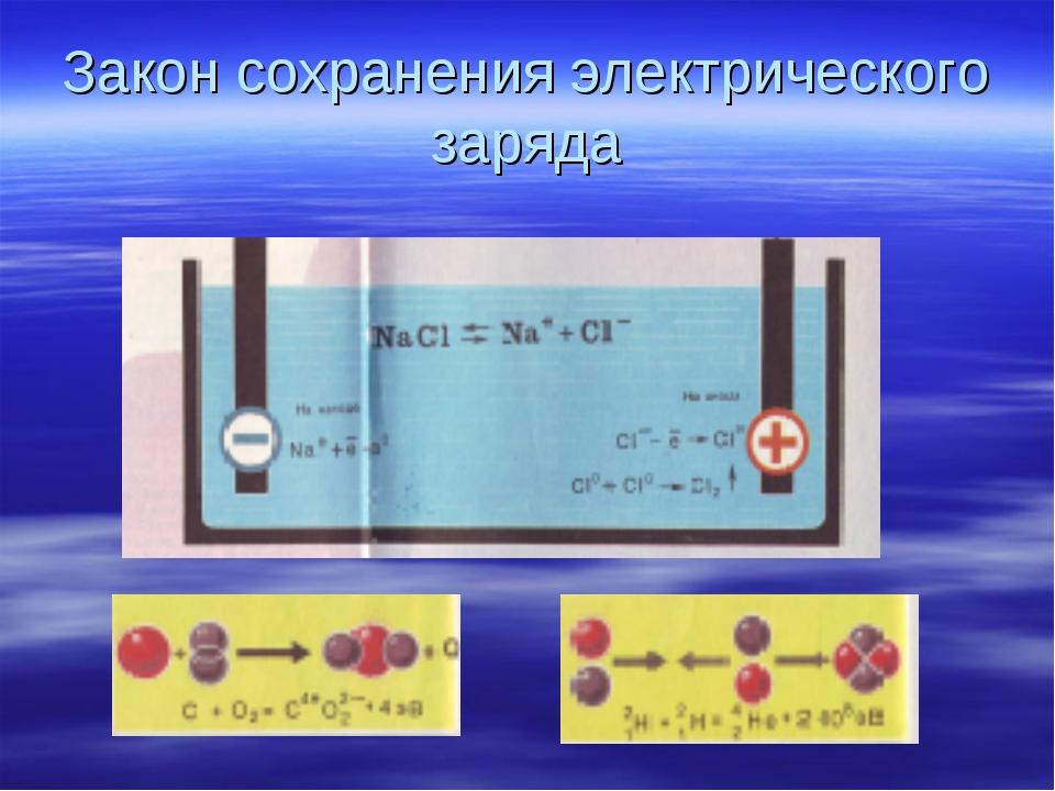 Закон сохранения электрического заряда