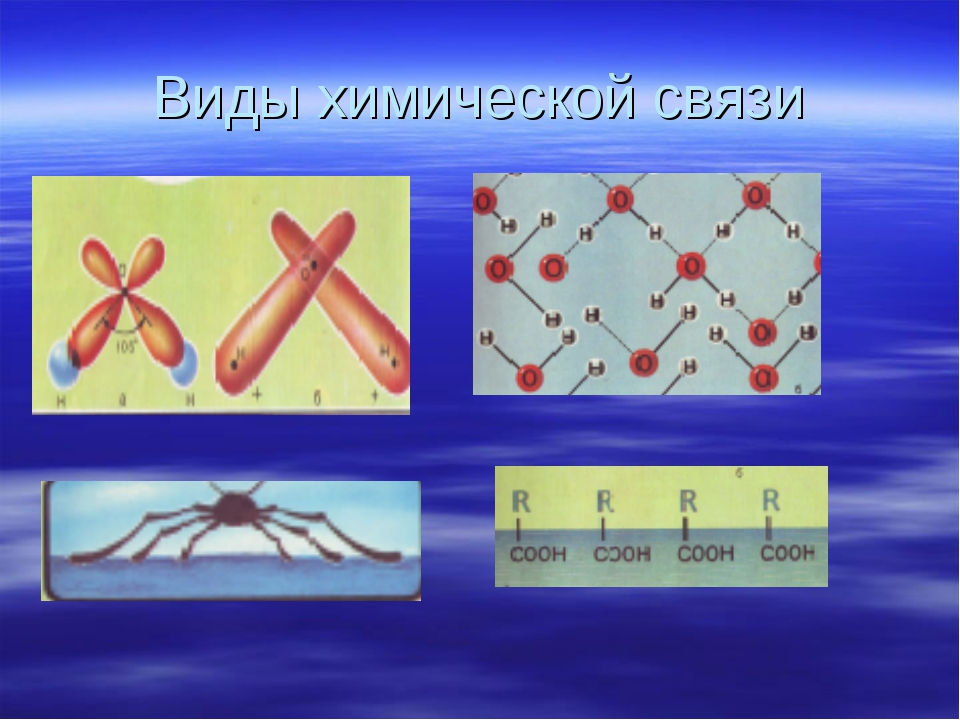 Виды химической связи