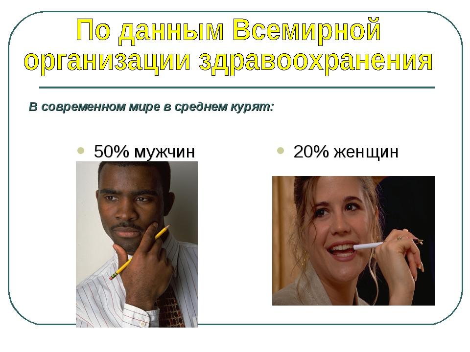 50% мужчин 20% женщин В современном мире в среднем курят: