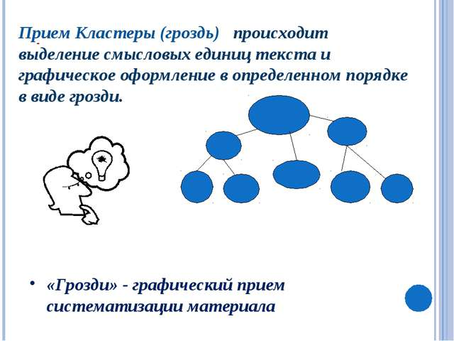 - Прием Кластеры (гроздь) происходит выделение смысловых единиц текста и граф...
