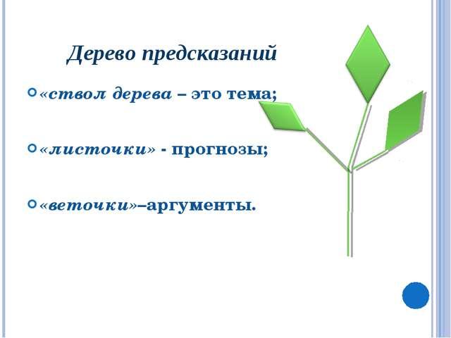 «ствол дерева – это тема; «листочки» - прогнозы; «веточки»–аргументы. Дерево...