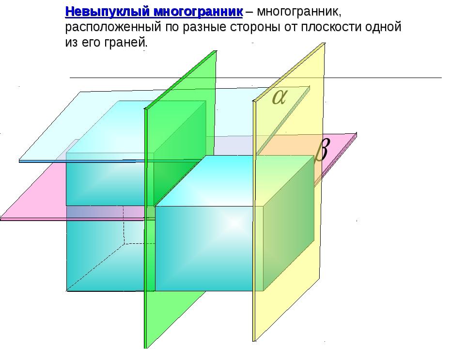 Невыпуклый многогранник – многогранник, расположенный по разные стороны от пл...