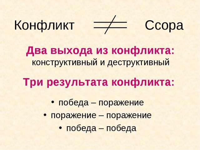 Три результата конфликта: победа – поражение поражение – поражение победа – п...
