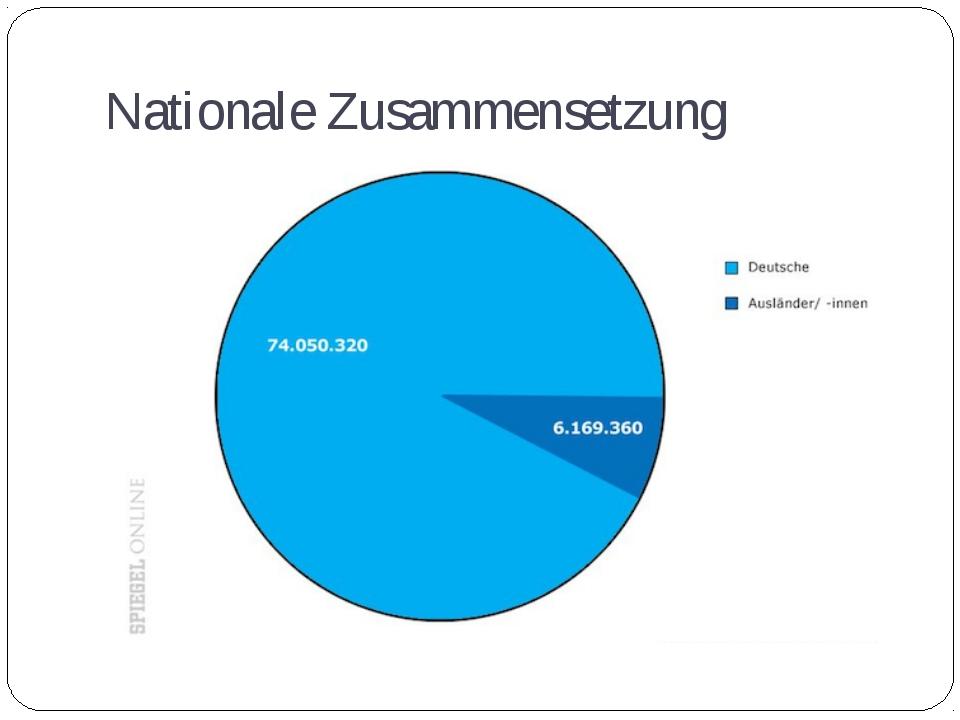 Nationale Zusammensetzung