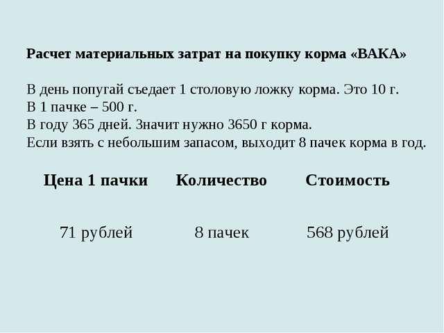 Расчет материальных затрат на покупку корма «ВАКА» В день попугай съедает 1 с...