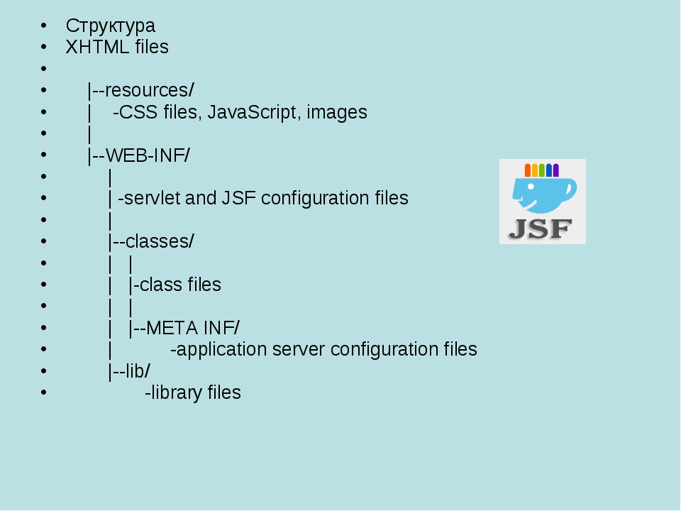 Структура XHTML files |--resources/ | -CSS files, JavaScript, images | |--WEB...