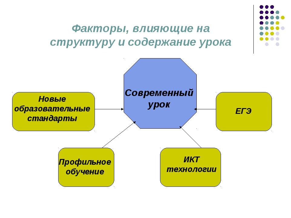 Современный урок Новые образовательные стандарты Профильное обучение ИКТ техн...