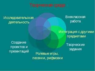 Интеграция с другими предметами