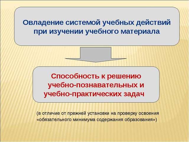 Овладение системой учебных действий при изучении учебного материала Способнос...