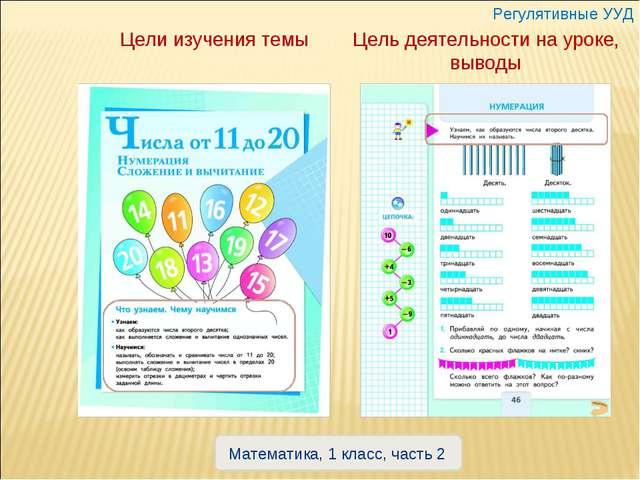 Цели изучения темы Цель деятельности на уроке, выводы Регулятивные УУД