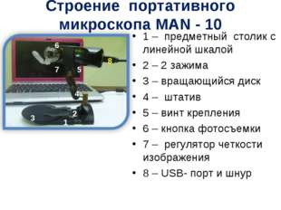Строение портативного микроскопа MAN - 10 1 – предметный столик с линейной шк