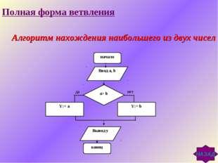 Алгоритм нахождения наибольшего из двух чисел да нет Полная форма ветвления