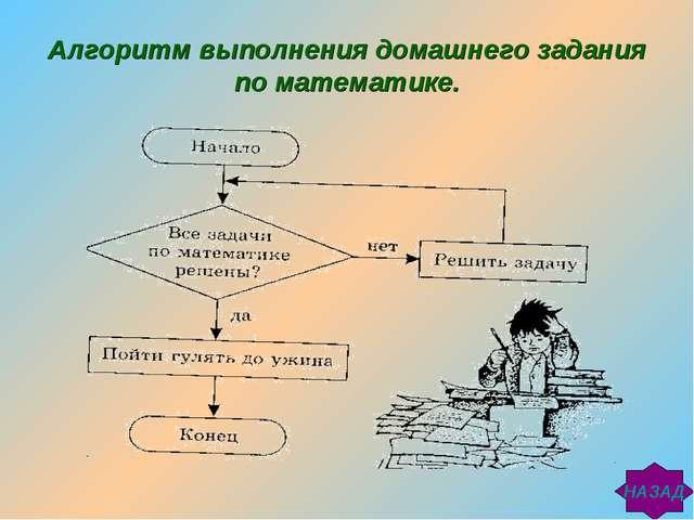 Алгоритм выполнения домашнего задания по математике. НАЗАД