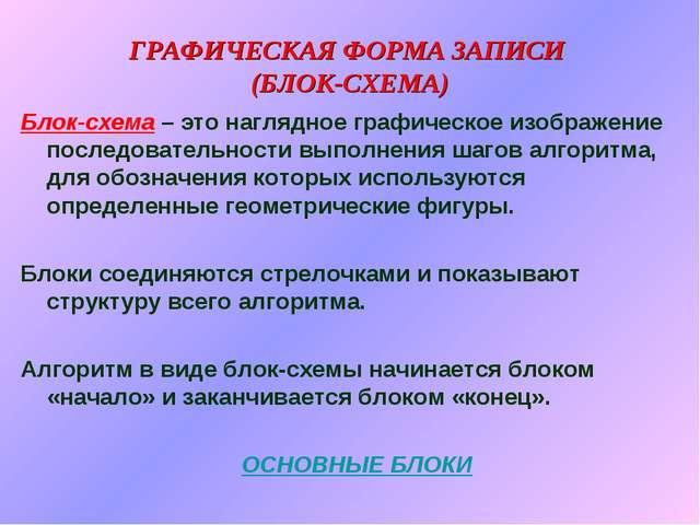 ГРАФИЧЕСКАЯ ФОРМА ЗАПИСИ (БЛОК-СХЕМА) Блок-схема – это наглядное графическое...