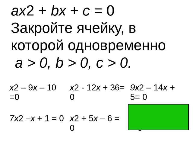 ax2 + bx + c = 0 Закройте ячейку, в которой одновременно a > 0, b > 0, c > 0....