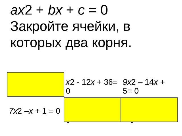 ax2 + bx + c = 0 Закройте ячейки, в которых два корня. x2– 9x– 10 =0 x2- 12x+...