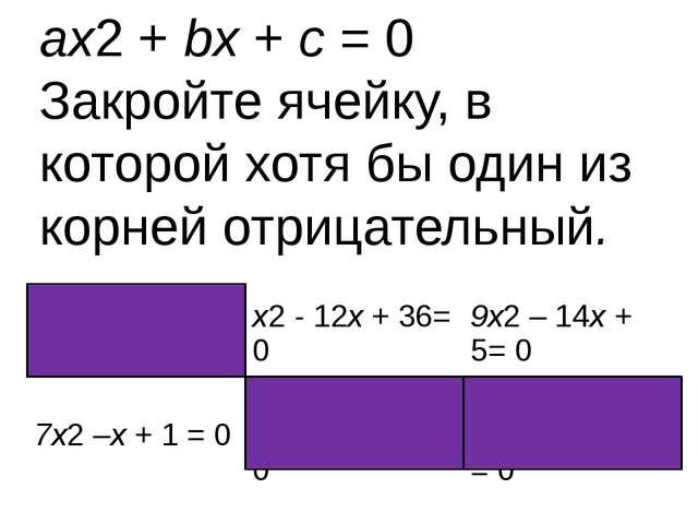 ax2 + bx + c = 0 Закройте ячейку, в которой хотя бы один из корней отрицатель...