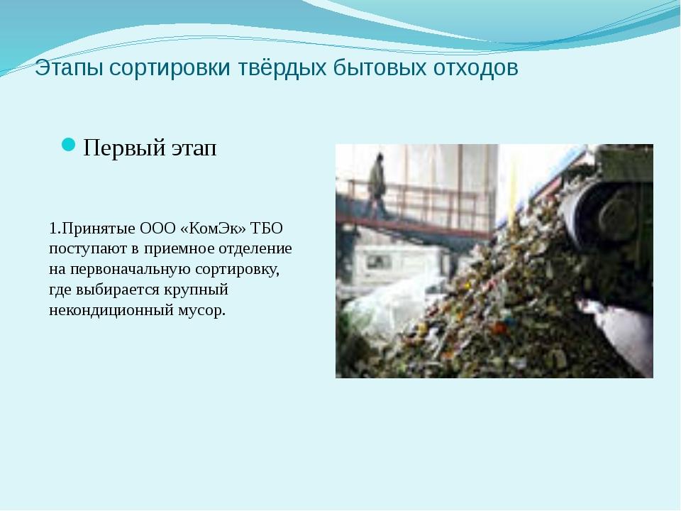 Этапы сортировки твёрдых бытовых отходов Первый этап 1.Принятые ООО «КомЭк» Т...
