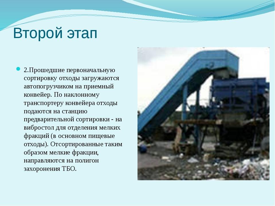 Второй этап 2.Прошедшие первоначальную сортировку отходы загружаются автопогр...