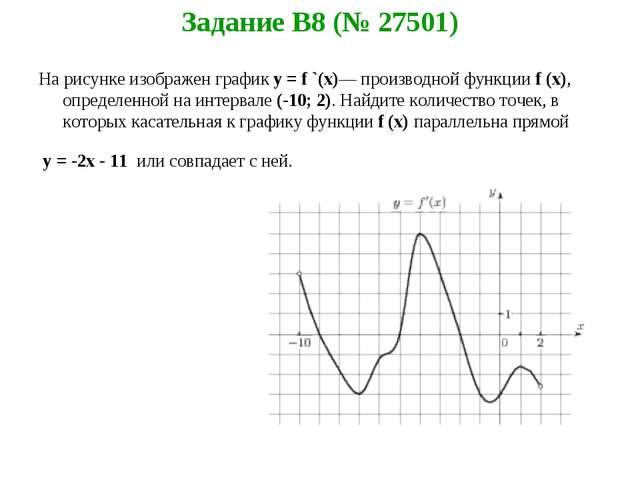 Задание B8 (№ 27501) На рисунке изображен график y = f `(x)— производной функ...